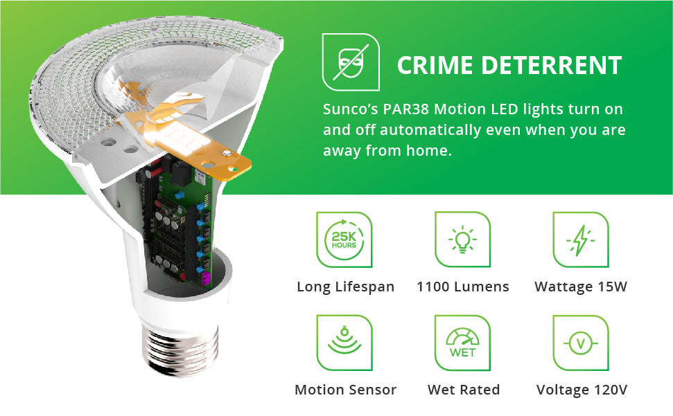 Crime deterrent. Sunco's wet rated PAR38 Motion LED lights turn on and off automatically, even when you are away from home. No timer is needed as the sensor does all the work for you. With a long lifespan of 25,000 lifetime hours, this 15W bulb includes a motion sensor, bright 1100 lumens, and 120V voltage. Image shows a cutaway of the bulb to see the LED board and electronics inside the bulb housing.