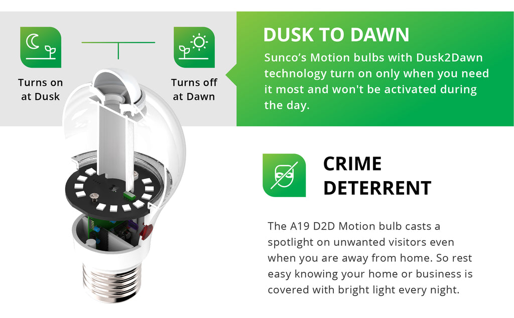 Sunco Lighting's A19 Dusk to Dawn Motion LED Bulb lights the way at the night by turning on when motion is detected. The convenient and automatic A19 D2D Motion LED Bulb uses a PIR sensor to give you security and acts as a crime deterrent. ENERGY EFFICIENT - SUSTAINABLE - ECO-FRIENDLY | Bulk Buyer Options Available!