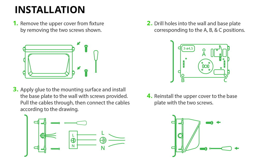 Installation of LED Wall Pack 120W is shown in 4 easy steps. A detailed install manual is available under support tab. Install. 1. Remove the upper cover from fixture. 2. Drill holes in the wall to correspond to the A, B, C positions shown in graphic. 3. Apply glue to the mounting surface. Install the base plate to wall with provided screws. Feed cables, then connect per drawing and manual. Reinstall the upper cover to the base plate with two screws removed in step one.
