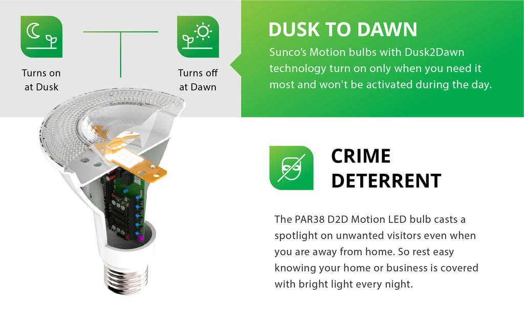 Sunco PAR38 LED Bulb with Dusk to Dawn turns on at dusk and turns off at dawn due to its Dusk2Dawn technology. LED turns on when you need it most and won't be activated during the day. This LED bulb casts a spotlight on unwanted visitors even when you are away from home. You can rest easy, knowing your home or business is covered with bright light every night. Image shows a cutaway of the bulb to see the LED board and electronics inside the bulb housing.