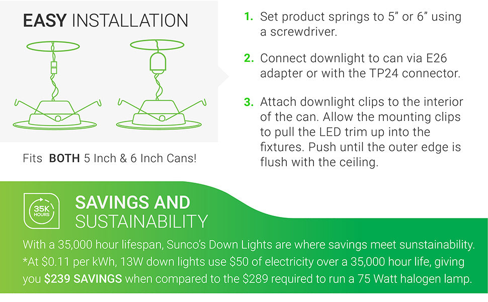 Easily install this LED downlight. Fits 5- and 6-inch cans. 1. Set product springs to 5-inch or 6-inch with screwdriver. 2. Connect LED to can via E26 adapter. 3. Attach mounting clips to can interior. Allow clips to pull the trim up into the can. Push until outer edge is flush with ceiling. At 0.11 cents per kWh, 13W LEDs use 50 dollars of electricity over a 35,000 hour life. This gives 239 dollars in savings compared to the 289 dollars required to run a 75 watt halogen.