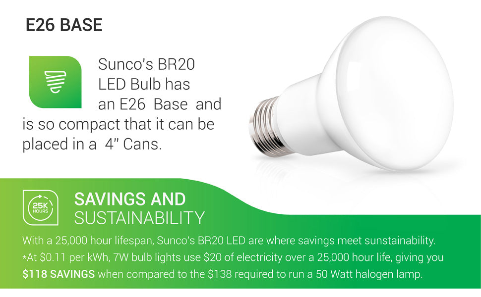 This BR20 LED Bulb from Sunco Lighting has an E26 base and is so compact that it can be placed in a 4 inch recessed can. With a 25,000 hour lifespan, Sunco's BR20 LED provides savings and sustainability. At 11 cents per kWh, 7W LED bulbs use 20 dollars of electricity over a 25,000 hour life, giving you 118 dollars in savings when compared to the 138 dollars required to run a 50 watt halogen lamp.