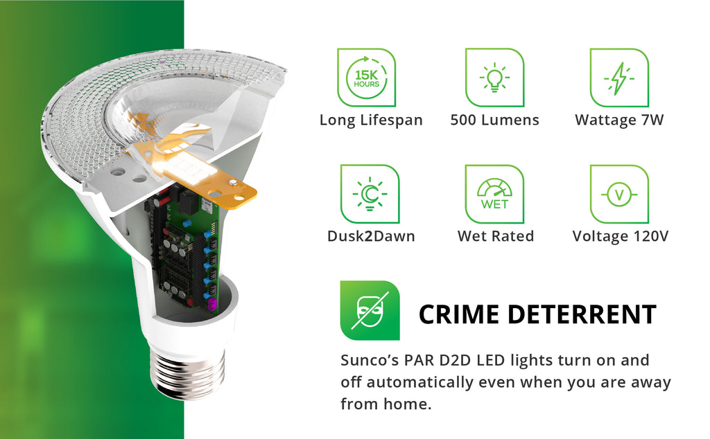 PAR20 LED Bulb Dusk-to-Dawn Photocell Sensor Auto On/Off Security Flood Light D2D UL