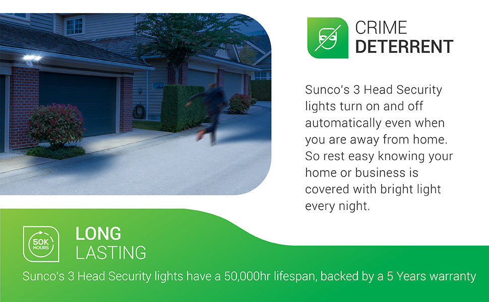 Crime Deterrent. Sunco Lighting's 3 Head Security Light turns on and off automatically, even when you are away from home. So rest easy, knowing your home or business is covered with bright light every night. This long-lasting security light fixture has a 50,000 hour lifespan and is backed by a 5- year warranty. Image shows a man running down a street at night and our light turning on as he passes.