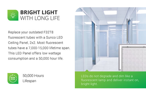 Bright Light with Long Life. Replace your outdated F32T8 fluorescent tubes with a Sunco LED Ceiling Panel, 2x2. Most fluorescent tubes have a 1,000-15,000 lifetime span. This LED Panel offers low wattage consumption and a 50,000 hour life. LEDs do not degrade and dim like fluorescent lamps. This panel delivers instant on light to illuminate your hallway, office, workspace, laboratory, or classroom with bright light with no delay when you flip the switch.