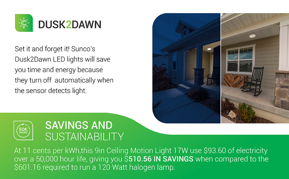 "Sunco's Dusk to Dawn LED lights turn off automatically when the sensor detects light. Savings and Sustainability. At 11 cents per kWh, this 9"" Ceiling Motion Light 17W uses 93.60 dollars of electricity over its 50,000 hour life, giving you 510.56 dollars in savings when compared to the 601.16 dollars required to tun a 120 watt halogen lamp. The D2D LED downlight has multiple settings you can customize to suit your needs. Damp rated for covered use outside or for use inside."