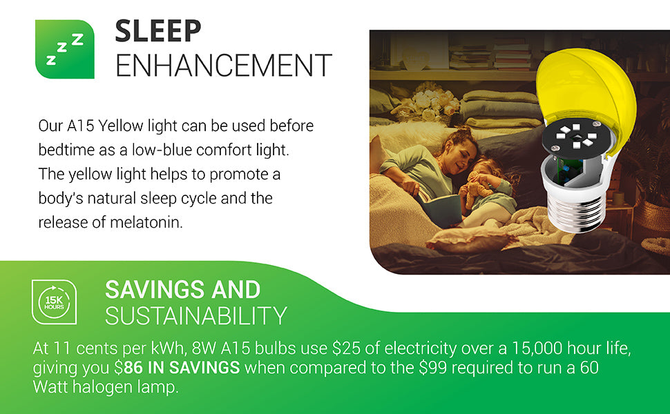 Sleep Enhancement. Our A15 yellow light can be used before bedtime as a low-blue, comfort light. The yellow light helps to promote a body's natural sleep cycle and the release of melatonin. Image shows a woman reading a book to a young girl with a teddy bear before bed. Savings and Sustainability. At 11 cents per kWh, 8W A15 bulbs use 25 dollars of electricity over a 15,000 hour life, giving you 86 dollars in savings when compared to the 99 dollars required to run a 60W halogen lamp.