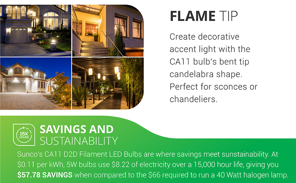 Flame Tip. Create decorative accent light with the CA11's bent tip candelabra shape. Perfect for sconces or chandeliers. Savings and Sustainability. At 11 cents per kWh, this 5W bulb uses 8.22 dollars of electricity over its 15,000 hour life, giving you 57.78 in savings when compared to the 66 dollars required to run an equivalent 40 watt halogen lamp.