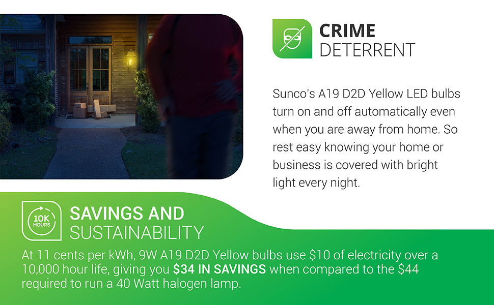 Crime Deterrent. The Sunco Lighting A19 Dusk to Dawn Yellow Bug Light LED turns on and off automatically even when you are away from home. So rest easy knowing your home or business is covered with bright light every night. Savings. At 11 cents per kWh, 9W A19 Dusk to Dawn Yellow Bulbs use 10 dollars of electricity over their 10,000 hour lifespan, giving you 34 dollars in savings when compared to the 44 dollars required to run a 40 watt halogen lamp. Image shows packages on a porch at night.