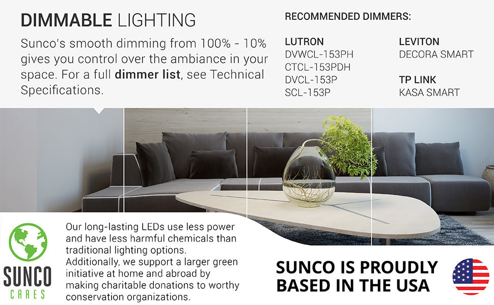 Ultra Bright Light. With 25,000 lifetime hours, the Sunco long lasting A21 LED Bulb will reduce our maintenance hours with less relamping needed, when compared to halogen lamps or other traditional light bulbs. Savings and Sustainability. At 11 cents per kWh, 22W A21 bulbs use 60.42 dollars of electricity over a 25,000 hour life to give you 351.58 dollars in savings when compared to the 412 dollars required to run a 150 watt halogen lamp. reduce maintenance hours and relamping costs savings compared to halogen lamp