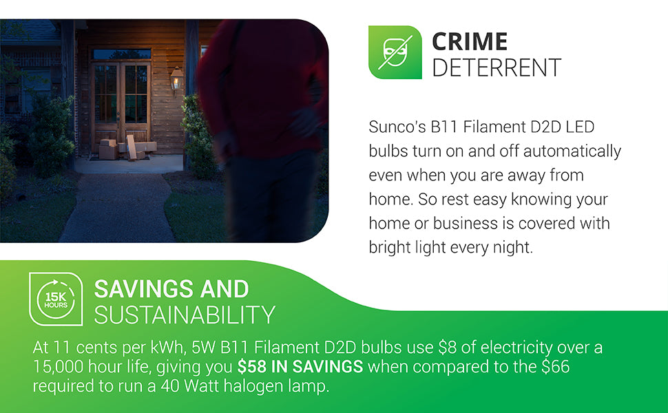Crime Deterrent. Sunco's PAR Dusk to dawn LED lights turn on and off automatically even when you are away from home. So rest easy knowing your home or business is covered with bright light every night. Includes Savings and Sustainability numbers. At 11 cents per kWh, 5W B11 Filament D2D LED Bulb uses 15 dollars of electricity over a 25,000 hour life, giving you 150 dollars in savings when compared to the 165 dollars required to run an equivalent 60 watt halogen lamp. Image features a front door with a series of packages waiting for the owner to come home, but the house is lit up with Dusk to Dawn light bulbs.