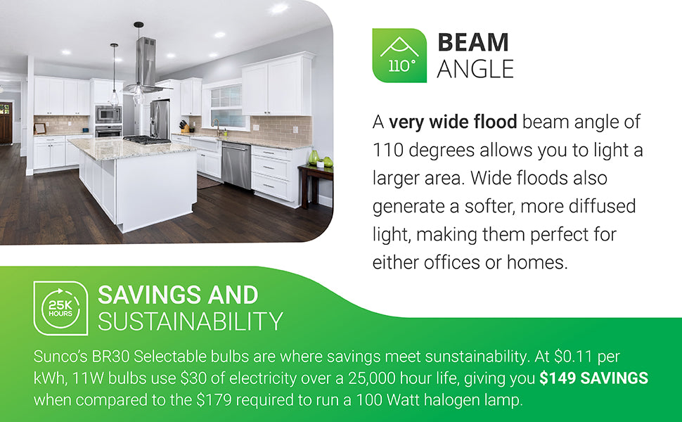 Beam Angle. A very wide beam angle of 110 degrees allows you to light a larger area. Wide floods also generate a softer, more diffused light, making them perfect for either offices or homes. Savings and Sustainability. At 11 cents per kWh, 11W bulbs use 30 dollars of electricity over a 25,000 hour life, giving you 149 dollars in savings when compared to the 179 dollars required to run a 100 Watt halogen lamp. Image shows a kitchen with BR30 bulbs in recessed lights.