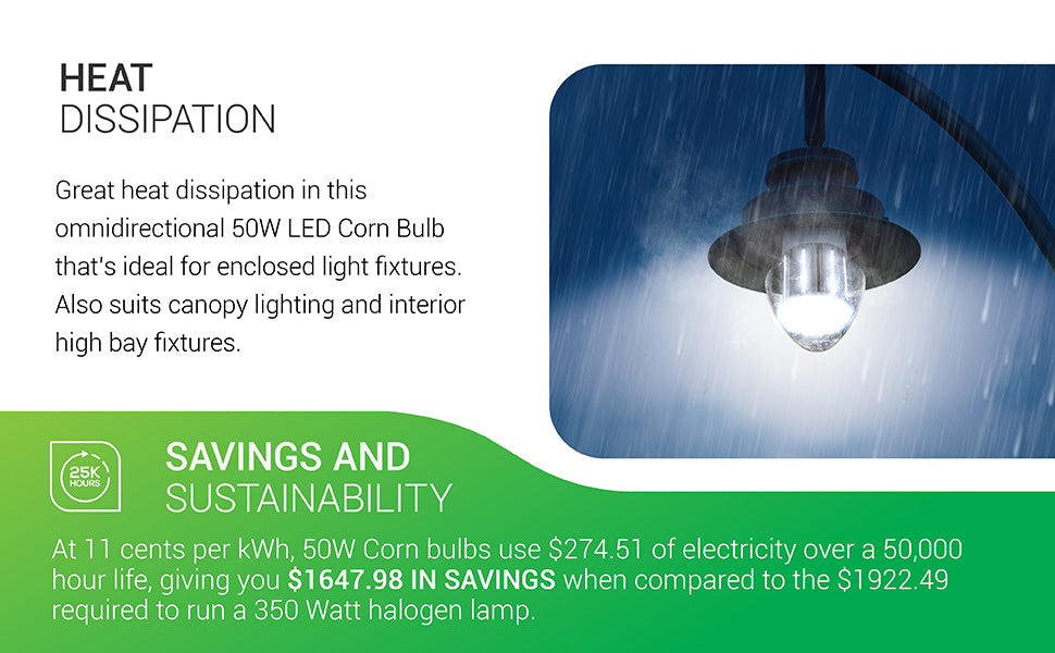 There is great heat dissipation in this omnidirectional 50W LED Corn Bulb. It is ideal for enclosed light fixtures. Also suits canopy lighting and interior high bay fixtures like in a warehouse, storage facility, airplane hangar, and other commercial applications. At 11 cents per kHh, 50W corn bulbs use 274.51 dollars of electricity over a 50,000 hour life, giving you 1,647.98 dollars in savings when compared to the 1,922.49 required to run a single 350 watt halogen lamp.