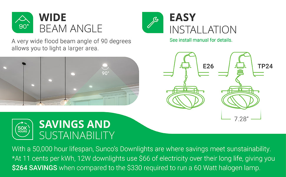 Featuring a very wide beam angle of 90-degrees, this gimbal retrofit LED can light a large area. It is easily installed with the simple install manual. A TP24 connector and E26 adapter included to pull power from your recessed can. Fixture is 7.28-inches in diameter. Savings and Sustainability. At 0.11 cents per kWh, 12W LEDs use 66 dollars of electricity over a long lifespan (50,000 hours), giving you a 264 dollar savings when compared to the 330 dollars required to run a 60W halogen lamp.