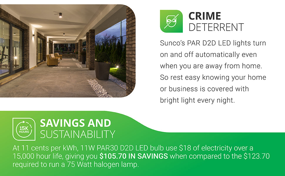 Crime Deterrent. Sunco's PAR Dusk to dawn LED lights turn on and off automatically even when you are away from home. So rest easy knowing your home or business is covered with bright light every night. Includes Savings and Sustainability numbers. At 11 cents per kWh, 11W PAR30 D2D LED Bulb uses 18 dollars of electricity over a 15,000 hour life, giving you 105.70 dollars in savings when compared to the 123.70 dollars required to run an equivalent 75 watt halogen lamp.