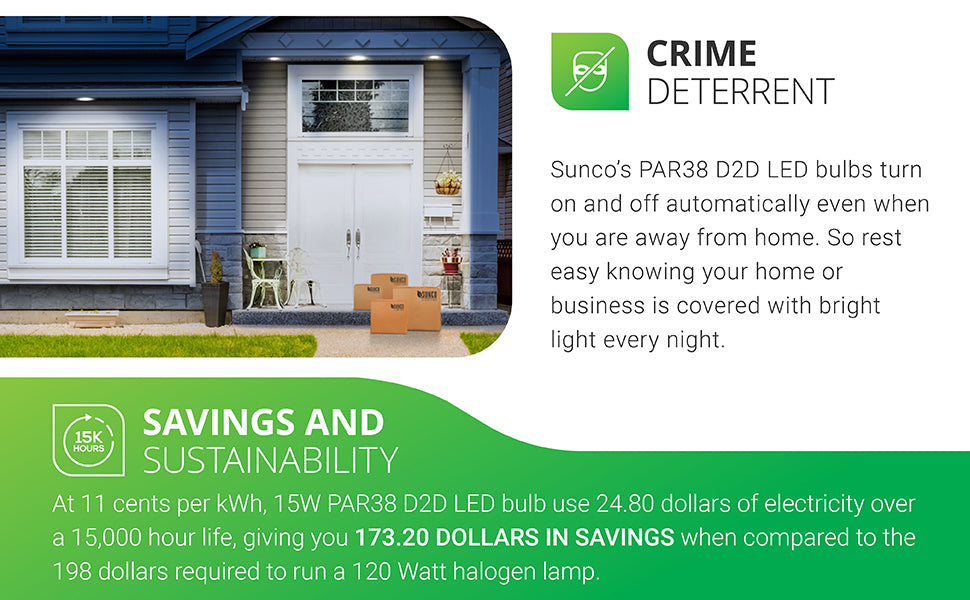 Crime Deterrent. Sunco's PAR Dusk to Dawn LED lights provide automated lighting so your home or business is covered with bright light every night. Savings and Sustainability. At 11 cents per kWh, 15W PAR38 Dusk to Dawn LED bulbs use 24.80 dollars of electricity over a 15,000 hour life, giving you 173.20 dollars in savings when compared to the 198 dollars required to run a 120W halogen lamp. These bulbs fit in 6-inch cans as downlights on porches, balconies, doorways, and other outdoor spaces.