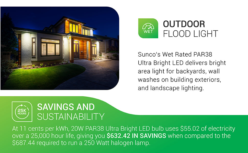Outdoor Flood Light. Sunco's wet rated PAR38 LED deliver bright area light for backyards, wall washes on building exteriors, and landscape lighting. Savings and sustainability. At 11 cents per kWh, 20W PAR38 Ultra Bright LED uses 55.02 dollars of electricity over a 25,000 hour life, giving you 632.42 dollars in savings when compared to the 687.44 required to run a 250 Watt halogen lamp.