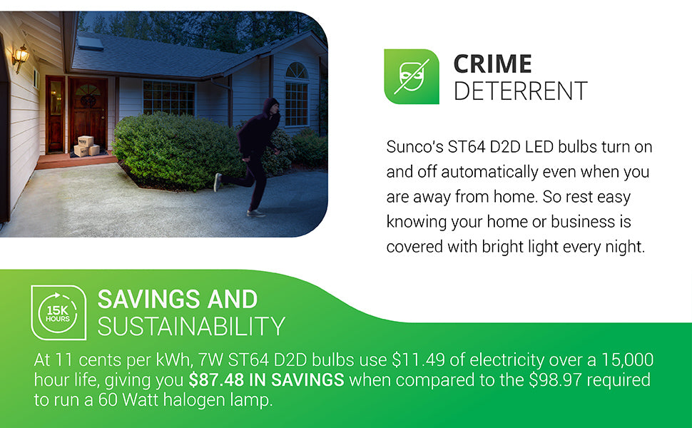 Crime Deterrent. Sunco's ST64 D2D LED bulbs turn on and off automatically even when you are away from home – without a timer – so rest easy knowing your home or business is covered with bright light every night. Savings and Sustainability: At 11 cents per kWh, 7W ST64 D2D bulbs use 11.49 dollars of electricity over a 15,000 hour life, giving you 87.48 dollars in savings when compared to the 98.97 dollars required to run a 60 watt halogen lamp.