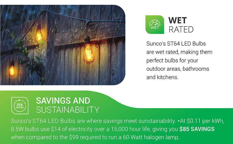 Wet Rated. Sunco's ST64 LED Bulbs are wet rated, making them perfect bulbs for your outdoor areas, bathrooms, and kitchens. Includes Savings and Sustainability numbers. At 11 cents per kWh, 8.5W ST64 LED Bulb uses 14 dollars of electricity over a 15,000 hour life, giving you 85 dollars in savings when compared to the 99 dollars required to run an equivalent 60 watt halogen lamp.