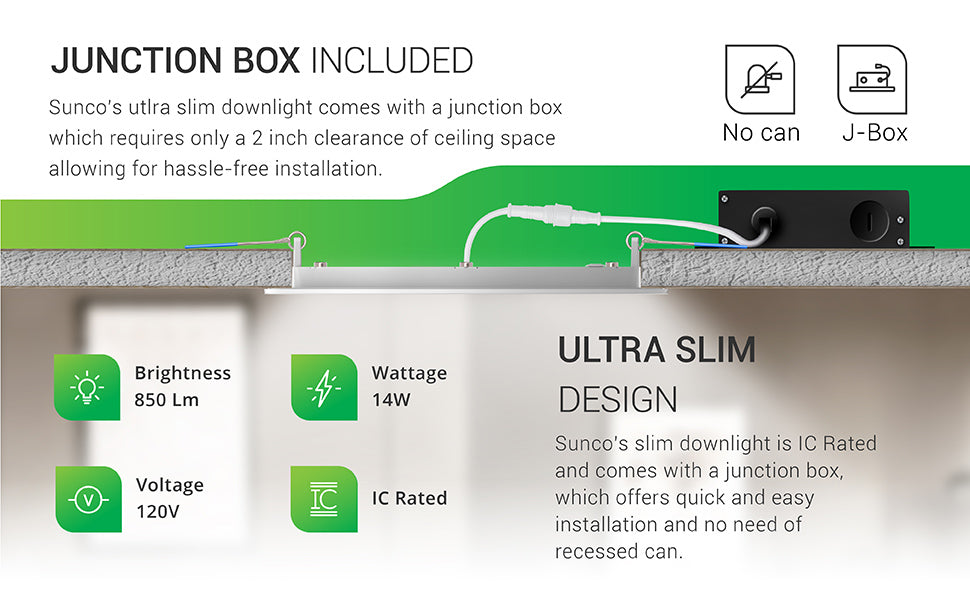 Junction Box Included. No can required. Sunco Ultra Slim downlight comes with a j-box that requires only a 2-inch clearance of ceiling space and allows for hassle-free installation. This slim LED downlight is IC rated for use in ceilings surrounded by insulation. The quick and easy installation and no need of a recessed can means you can have 850 lumen bright light that uses only 14W on 120V. With a 90-degree wide flood beam angle, this LED downlight fills your room with bright light.