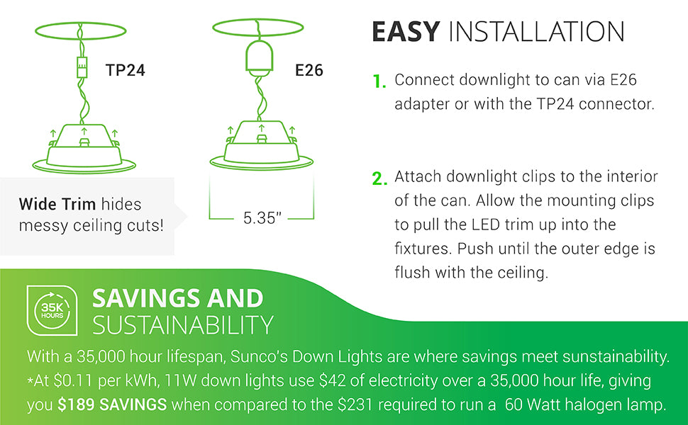 Easy retrofit installation. 1. Connect downlight to can via E26 adapter or TP24 connecter. Attached downlight clips to can interior. Allow mounting clips to pull LED to fixture. Push until outer edge is flush with ceiling. Wide trim hides messy ceiling cuts. Savings and Sustainability. At 11 cents per kWh, 11W LEDs use 50 dollars of electricity over their 35,000 hour life. This gives you a 239 dollar savings when compared to the 289 dollars required to run a 40W halogen.