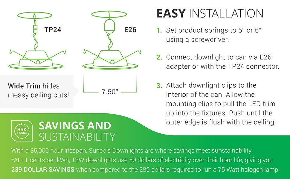 Easy Installation. 1. Adjust the springs to fit 5-inch and 6-inch recessed cans using a screwdriver. 2. Connect the E26 adapter or the TP24 connector to can. 3. Attach them to the inside of the fixture, allow clips to pull the trim up to the ceiling, flush with fixture. Savings and Sustainability. At 0.11 cents per kWh, 13W downlights use 50 dollars of electricity over a 35,000 hour lifetime. This gives you 239 dollars in savings when compared against 289 dollars required to run a 75W halogen.
