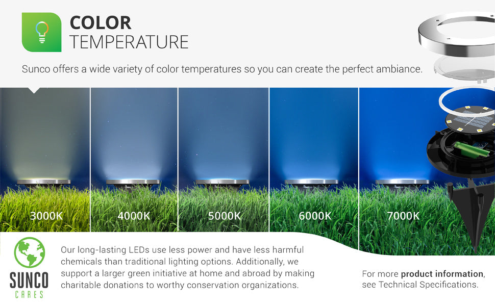 Color Temperature. Sunco's solar path lights offer a wide variety of color temperatures to create ambiance in your yard. Shown here staked in the grass in multiple CCTs (3000K, 4000K, 5000K, 6000K, 7000K). Sunco supports a larger green initiative at home and abroad by making charitable donations to worthy conservation organizations. Sunco is American owned and operated.