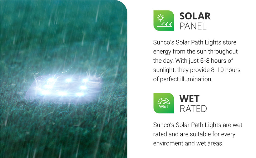 Includes a solar panel. The convenient Sunco Solar Path Lights store energy from the sun throughout the day in the included battery. With just 6-8 hours of direct sunlight, they provide 8-10 hours of illumination at night. No electricity is necessary to operate these lights. That means you avoid unsightly wires in your landscaping or garden beds. Wet Rated for landscaping and outdoor use. See install manual for dusk to dawn tips.