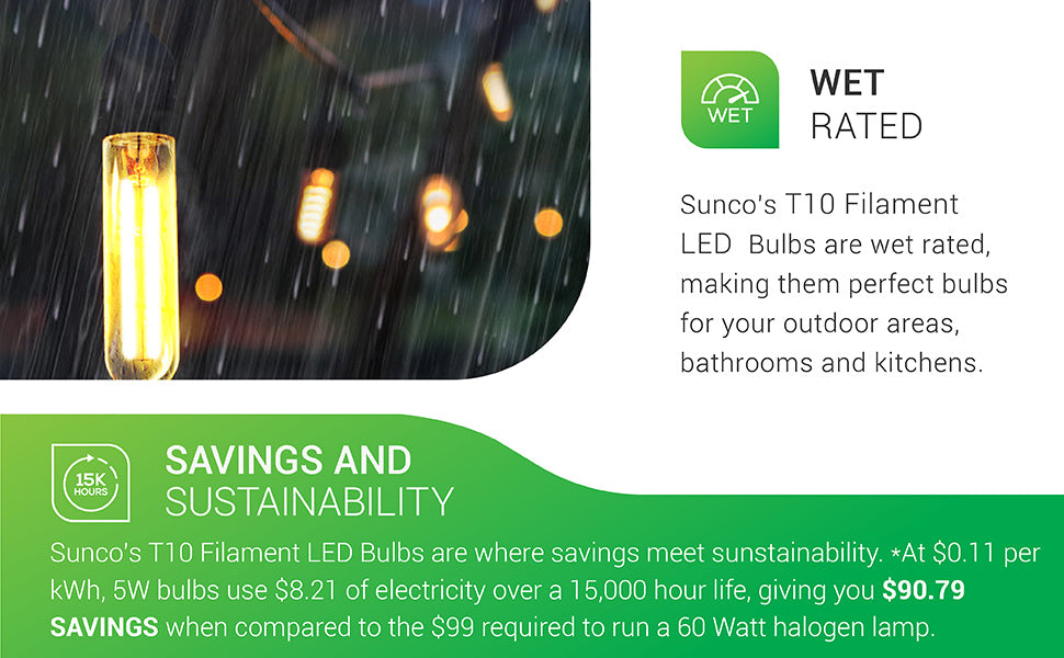 Wet Rated. Sunco's T10 Filament LED Bulbs are wet rated, making them perfect bulbs for your outdoor areas, bathrooms, and kitchens. Image shows T10 Filaments in pendant fixtures on a rainy patio. Where savings meets sustainability. At 0.11 cents per kWh, 5W T10 bulbs use 8.21 dollars of electricity over a 15,000 hour life, giving you 90.79 dollars in savings when compared to the 99 dollars it takes to run a 60 watt halogen bulb.