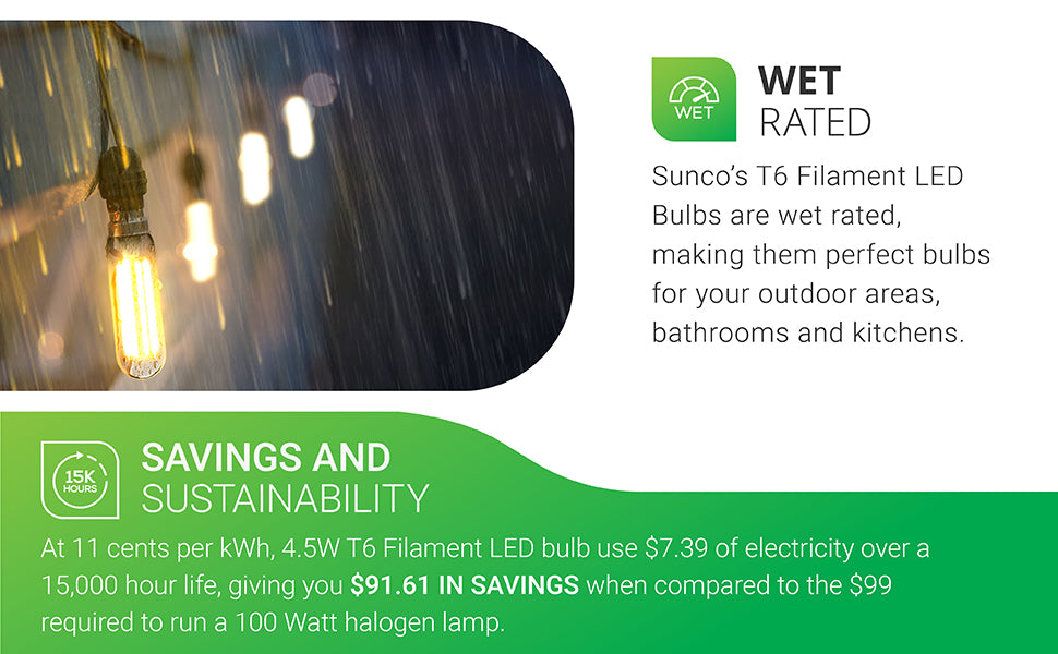 This wet rated T6 Filament LED bulb is ideal for outdoor areas, bathrooms, kitchens, and rainy days. Savings and Sustainability. At 0.11 cents per kWh, 4.5W bulbs use 7.39 dollars of electricity over their 15,000 hour life. This gives you 91.61 dollars in savings when compared to the 99 dollars required to run an equivalent 60W halogen.