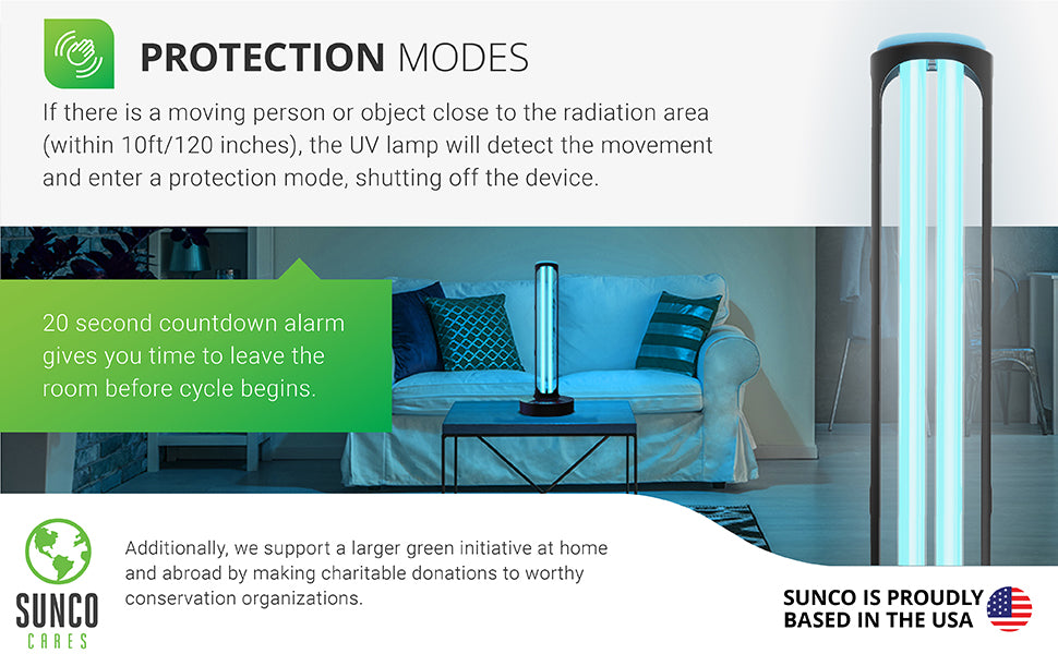 Protection Modes. If there is a moving person or object close to the radiation area (within 10 feet or 120 inches), the UV lamp will detect the movement and enter a protection mode, shutting off the device. Also includes a delayed start. A 20 second countdown alarm gives you time to leave the room before the cycle begins. Image shows a closeup of the lamp along with an image of the UVC lamp in use in a living room. Sunco is American owned and operated. We are proudly based in the USA.