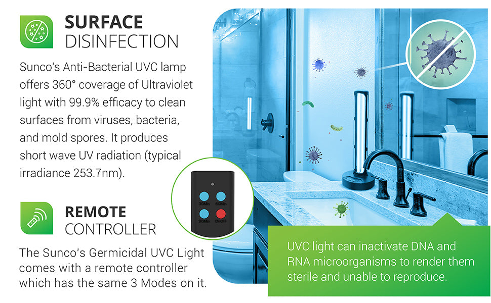 Surface Disinfection. The Sunco antibacterial UVC lamp offers 360-degree coverage of Ultraviolet light with 99.9 percent efficacy to clean surfaces from viruses, bacteria, and mold spores. It produces short wave UV radiation (typical irradiance 253.7nm). A remote controller is included with 3 time setting modes available. UVC light can inactivate DNA and RNA microorganisms to render them sterile and unable to reproduce.