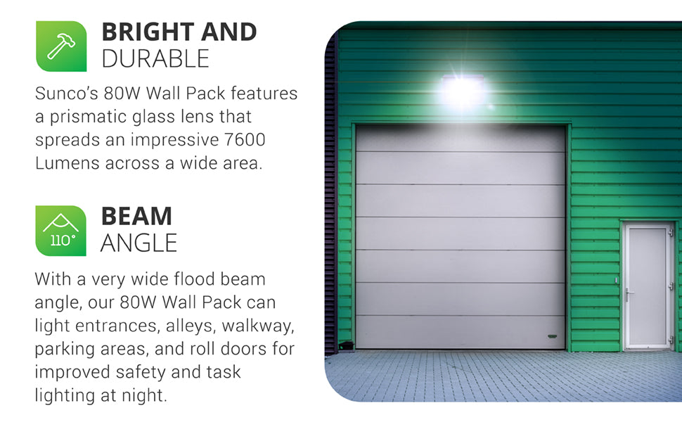 The bright and durable Sunco 80W LED Wall Pack features a prismatic glass lens that spreads an impressive 7600 lumens across a wide area. Made with durable construction and a 110-degree beam angle. With a very wide flood beam angle, our 80W Wall Pack can light entrances, alleys, walkways, parking areas, and roll doors for improved safety and task lighting at night. This Wall Pack is commercial grade. Image shows wall pack mounted above a roll top door.