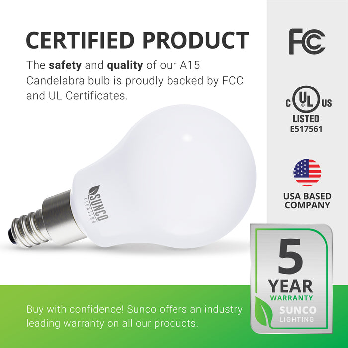 Certified Product. The safety and quality of our A15 Candelabra bulb is proudly backed by Sunco's 5-year warranty. It is UL listed, title 20 compliant for sale in California, and has an FCC certificate. Sunco offers an industry leading warranty on all of our lighting products. Sunco is an American Owned and operated company based right here in the United States. The image shown is of an A15 candelabra bulb on its side. You can clearly view the narrow base which fits in E12 sockets.