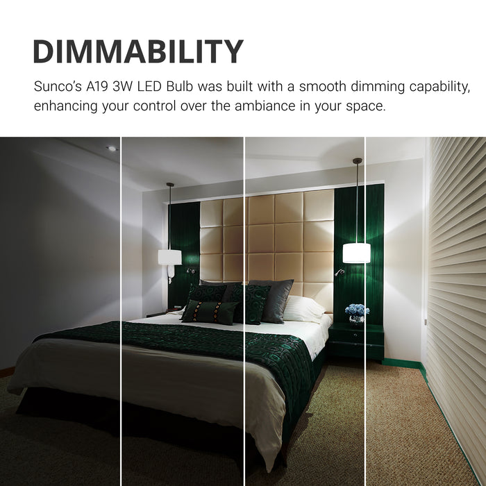 A19 3W LED Bulb Dimmability. Sunco's A19 3W offers smooth dimming so you can quickly set the mood and tone of a room's ambiance. Image shows a bedroom with A19 3W bulbs inside bedside pendant lamps with fabric shades. The room is split to show an artist's rendition of bright to dim lighting to reflect how much you can change the mood of a room just by dimming a light bulb.