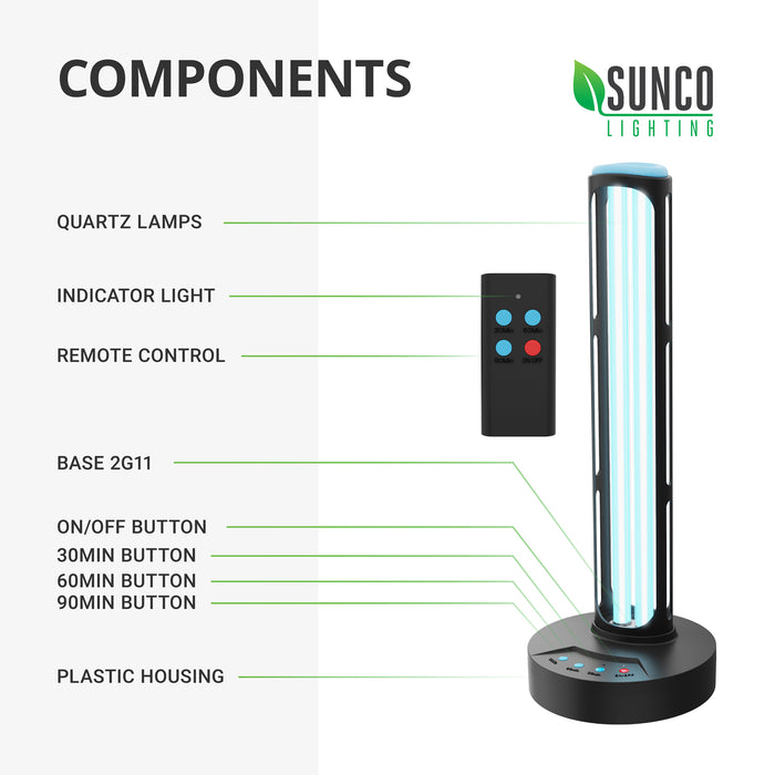 Components included with the Sunco Germicidal UVC Lamp: Ultraviolet Lamp unit with: quartz lamps, 2G11 base, on/off button, time settings buttons for 30-, 60-, 90-minutes, and a durable plastic housing. Also includes a remote control with same 3 time mode options and an on/off button. Indicator lights on both remote and base prompt you. Refer to installation manual for full details. Do not touch the quartz lamp tubes. If fingerprints occur, use a soft, microfiber cloth to gently rub oil away.