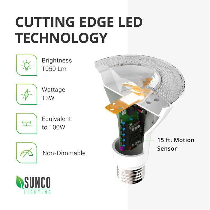 The motion activated PAR38 LED Bulb offers cutting edge LED technology. With 1050 lumens of bright light, this 13W LED is a 100W equivalent. It is non-dimmable. Image shows a cutaway of the bulb with its LED board and points out the motion sensor with its range of 15ft sensitivity and motion detection.