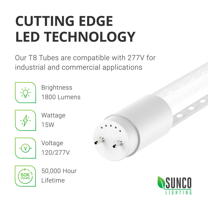 Cutting Edge LED Technology. Our T8 Tubes are compatible with 227V for industrial and commercial applications. This T8 LED Tube with clear cover features: brightness: 1800 lumens, Wattage: 15W, Equivalency: 32W, Voltage: 120/277V. This LED T8 requires a ballast bypass and uses non-shunted tombstone for its single ended power (SEP)