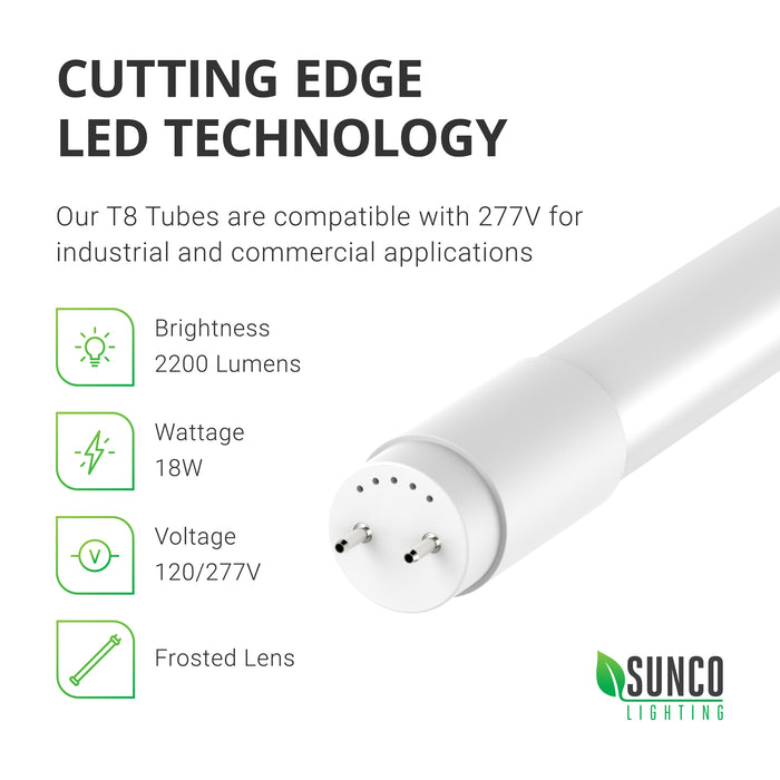 Cutting Edge LED Technology. Our T8 Tubes are compatible with 277V for industrial and commercial applications. Other tech specs include: brightness 2200 lumens, Wattage 18W, Voltage 120/277V, Image shows a closeup of the end of a T8 LED Tube with frosted cover and its G13 base which is T8, T10, and T12 compatible.