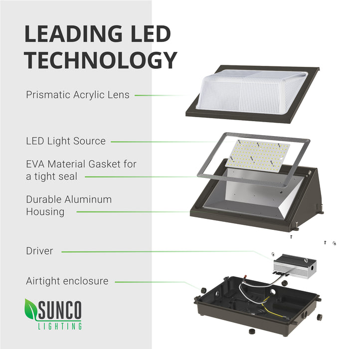 Features of the LED Wall Pack include a sturdy, prismatic acrylic lens. This image shows an exploded view where all the inside components are shown. Inside includes an LED light source (LED board), EVA material gasket for a tight seal, a driver, and an airtight enclosure. All housed within the durable, aluminum housing.