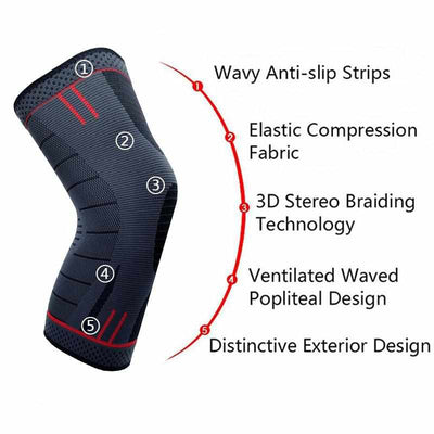 Knee Brace, Knee Support for Running, Arthritis, Meniscus Tear, Sports, Joint Pain Relief and Injury Recovery-Supports & Braces-Golonzo