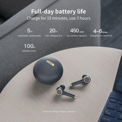 Earbuds Bluetooth V5.0 - 3D Stereo Sound Earphone-Bluetooth Earphones & Headphones-Golonzo