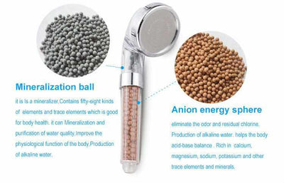 Shower Filter Head - Water Purifier Ionizer-Shower Head-Golonzo