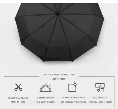 Automatic 10 Ribs Umbrella-parasol and rain umbrella-Golonzo