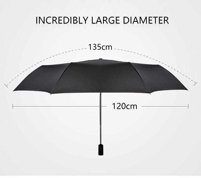Large Auto Umbrella - Super Water Repellent-parasol and rain umbrella-Golonzo