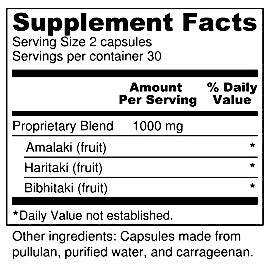 Elanveda Triphala Cleanse supplement nutrition facts