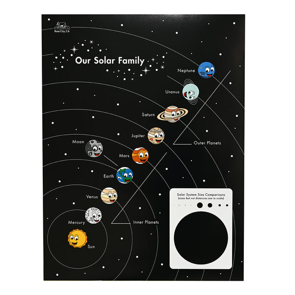 Our Solar Family Poster