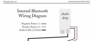 DIY Add Internal Bluetooth | DIY Build Plans