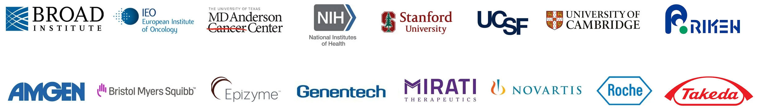 Cellecta is honored to collaborate with leading institutions around the world.