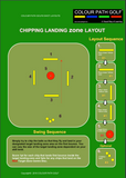 Chipping Landing Zone Layout